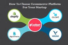 How To Choose Ecommerce Platform For Your Startup Ecommerce Platforms, Blog