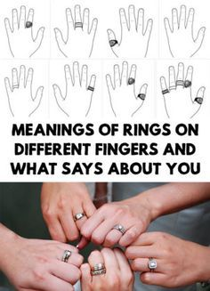 Meanings of Rings on Different Fingers And What Says About You