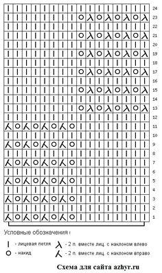 Схема вязания сетчатого узора спицами   АЖУР - схемы узоров Lace Knitting Stitches, Knitting Patterns, Avercheva Ru, Knit Crochet, Diy And Crafts, Charts, Handmade, Fabric Samples, Knits