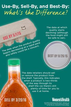 "A Definitive Breakdown Of ""Use-By,"" ""Sell-By,"" And ""Best-By"" Dates"