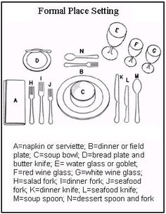 9 Best Table Setting Guidelines Images Proper Table Setting Place
