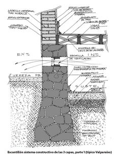 17 Templates for Common Construction Systems to Help you Materialize Your Projects,Courtesy of Luis Pablo Barros and Gustavo Sarabia Cob Building, Green Building, Building A House, Beautiful Architecture, Architecture Details, Landscape Engineer, Architecture Presentation Board, Interesting Buildings, Construction