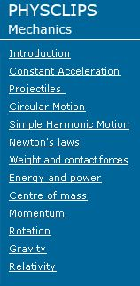 Animated physics. Physclips are multi-level, multi-media resources for teaching first year university physics