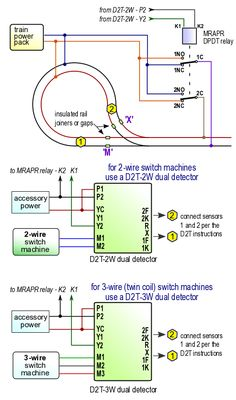 ed15ef7718009f02011620719774be0f atlas controller wiring diagram google search train layouts atlas 220 controller wiring diagram at nearapp.co