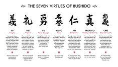 Aikido, Bushido Tattoo, Kanji Tattoo, Kyokushin Karate, Martial Arts Quotes, Makoto, Ju Jitsu, Japanese Warrior, Samurai Warrior