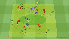 Jürgen Klopp - Soccer Attacking Combination Play with a Lay-Off Pass - Soccer-Coaches