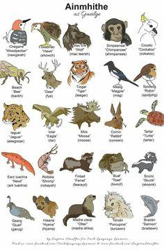 animal names in Gaeilge Irish Celtic, Celtic Art, Celtic Symbols, Scottish Gaelic, Gaelic Irish, Gaelic Words, Irish Quotes, Irish Sayings, Lyrics