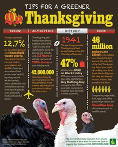 Tips for a Greener Thanksgiving — ecoRI News