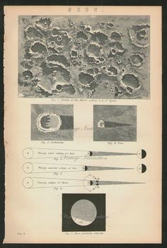 Vintage Antique 1890 MOON Astronomy print by VintageInclination, $10.45