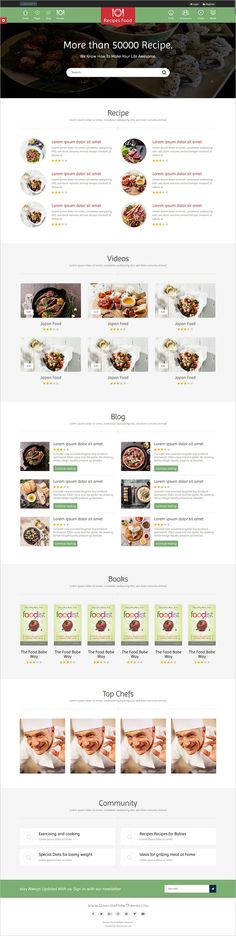 Eleon food recipes html template template and website forumfinder Choice Image