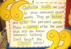 Quotation Marks Anchor Chart - Great for Interactive Writing Journal - Grammar Rules Mini Anchor Charts Grammar And Punctuation, Teaching Grammar, Teaching Language Arts, Classroom Language, Teaching Writing, Teaching Ideas, Grammar Rules, Writing Activities, Teaching Posters