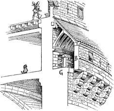 castles Feature