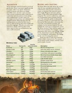 Exotic Crafting Materials (v1.0) - Imgur