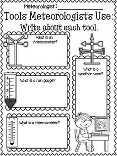 "Weather ""Research"" Writing Unit Science Resources, Science Lessons, Science Education, Science Activities, Physical Science, Science Experiments, Science Ideas, Weather Experiments, Weather Activities For Kids"