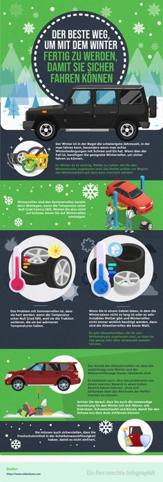 Bytt til Nokian Hakkapeliitta vinterdekk for din personbil / Nokian Tyres All Weather Tyres, Innovation, Winter Tyres, Infographic, Fans, Winter Season, Winter, Autos, Automobile