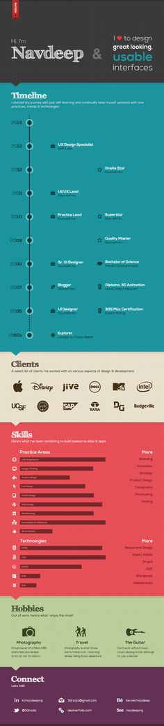 Navdeep Raj #infographic resume Design