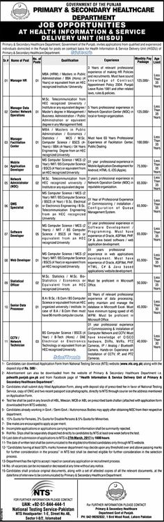 Pakistan Railways Jobs February  Pts Application Form Sub