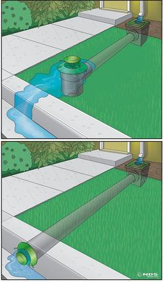 NDS POP-UP EMITTERS: Safe, efficient solution allows water to be diverted and released to safe areas away from structures and poor drainage areas. Reduces trip hazard posed by open drain. Low-rise to avoid interfering with mowers. Pop-up top keeps rodents and debris out of system.