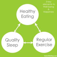 3 Key Elements to Well-being and Happiness - Rules of Dieting