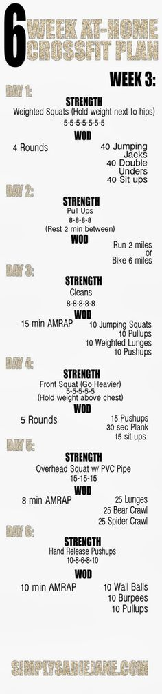 http://runwalklift.blogspot.in/2014/01/crossfit-workouts-week-3.html