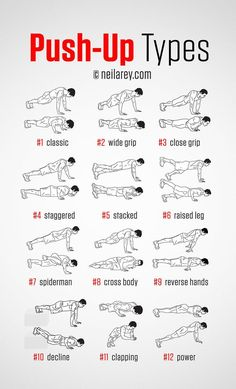 A push-up (or press-up) is a common calisthenics exercise performed in a prone position by raising and lowering the body using the arms. Push-ups exercise the pectoral muscles, triceps, and anterior. Fitness Workouts, At Home Workouts, Fitness Motivation, Workout Routines, Workout Tips, Cardio Workouts, Crossfit Exercises, Chest Workout Routine, Lifting Motivation