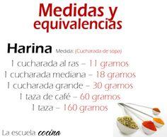 Medidas y equivalencias: harina