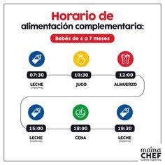 Horarios para bebés. Alimentación complementaria de 6 meses a más #alimentacionembarazo
