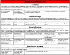 21 Questions To Help You Define Your Content Marketing Strategy > content marketing strategy framework