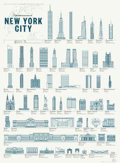 Guia ilustrado reúne as principais construções de Nova York - Arcoweb