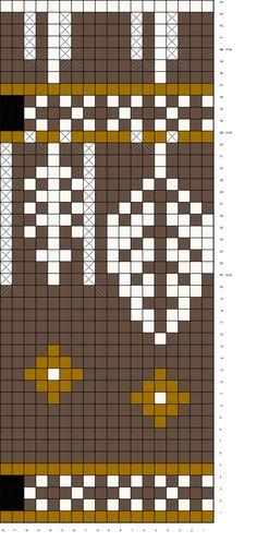 Gratis strikkeoppskrift fra Friluftsstrikk - ARK-bloggen Icelandic Sweaters, Wool Sweaters, Knitting Patterns, Projects To Try, Free, Diagram, Diy, Blogging, Threading