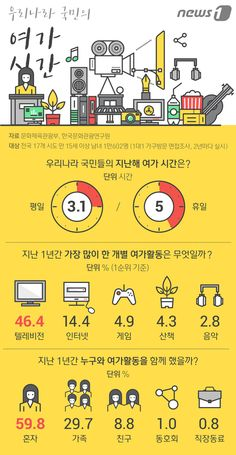 Infographics On Infographics Product Ppt Design, Graphic Design, Event Page, Type Setting, Data Visualization, Banner Design, Presentation, Layout, Infographics