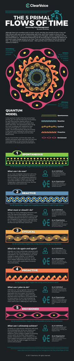 The Five Primal Flows of Time #Infographic #TimeMangement