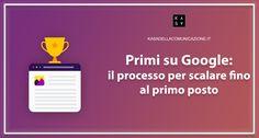 Arrivare Primi su Google è possibile SOLO se sai ciò che conta, scopri Come definire i tuoi obiettivi di Marketing e Arrivare in Prima Pagina.
