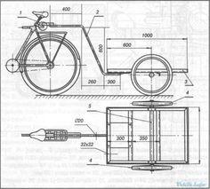 bildergebnis f r fahrrad mit seitenwagen bauanleitung. Black Bedroom Furniture Sets. Home Design Ideas