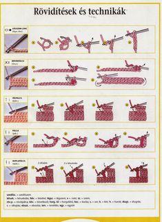 Album – Google+ Crochet Symbols, Crochet Patterns, Crochet Basics, Chrochet, Hair Accessories, Album, Embroidery, Sewing, Knitting