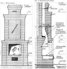 Рис.1 Фасад дачного камина; Рис.2 Вертикальный разрез дачного камина.На дачах и в садовых домиках размеры комнат, как правило, невелики, камин поэтому желательно делать небольших размеров и располагать его в одном из углов комнаты. Конструкция углового камина с фасадом, вертикальным разрезом и со Diy Outdoor Fireplace, Build A Fireplace, Home Fireplace, Fireplace Design, Smokehouse, Tiny House Plans, Pergola Patio, Garden Design, Floor Plans