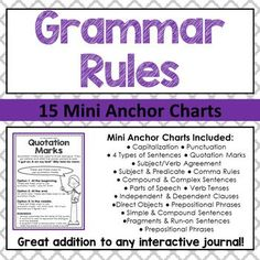 These mini anchor charts are a great addition to your interactive writer's notebook. Each anchor chart gives an explanation of a grammar rule or skill. Students can glue them in their journal for quick and easy reference while they are independently writing