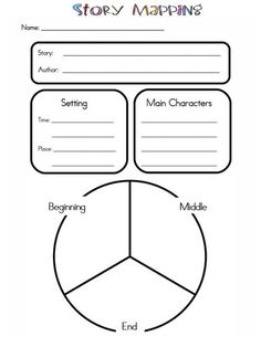 Graphic Organizers | Mrs. Warner's 4th Grade Classroom