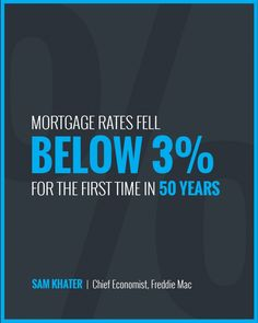 Mortgage Rates Fall Below 3% [INFOGRAPHIC] Austin Real Estate, Real Estate Buyers, Selling Real Estate, Real Estate Articles, Real Estate Information, Real Estate Tips, All Time Low, All About Time, Lowest Mortgage Rates