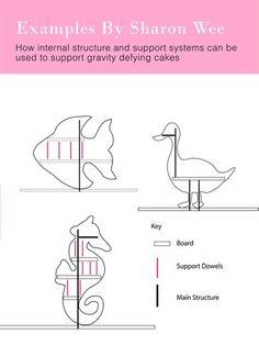 February 2015: Cake! magazine by Australian Cake Decorating Network July 2014