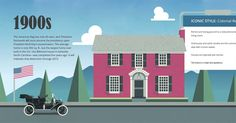 A beautifully illustrated history of the American home from 1900 to the present. | Via  imove.com