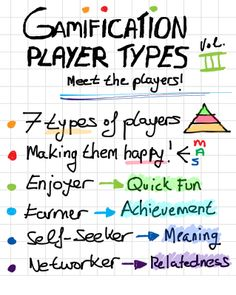 Gamasutra: Victor Manrique's Blog - Gamification Player Types: The Time-Engagement Pyramid