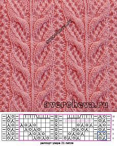 This Pin was discovered by tul - Strickmuster Anleitung Lace Knitting Stitches, Lace Knitting Patterns, Cable Knitting, Knitting Charts, Lace Patterns, Easy Knitting, Knitting Socks, Stitch Patterns, Diy Crafts Knitting