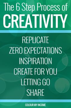 The 6 Step Process of Creativity - Colour My Income Letting Go, Online Business, Creativity, Let It Be, Colour, Color, Giving Up, Lets Go, Colors