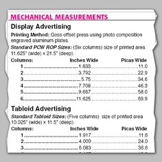 11 Best Rate Price Images On Pinterest Ad Rates Advertising And