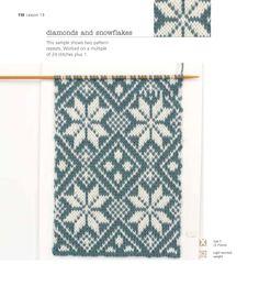 The Very Easy Guide to Fair Isle Knitting | Lynne Watterson | Macmillan