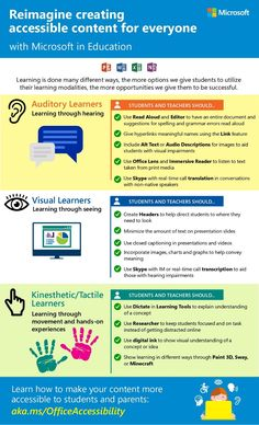 10 Tips to make your classroom more accessible Information Literacy, School Information, Inclusion Classroom, Presentation Folder, Instructional Design, Class Management, Teaching Tips, Read Aloud, Special Education