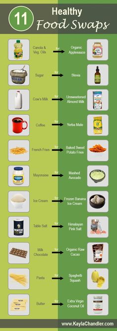 Some of my favorite food swaps listed below. Making these swaps will not only make you healthier, but it will also speed up your weight loss (if desired).