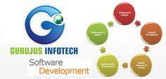 Software Development Structure in GURUJUS INFOTECH.