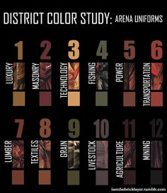 Study up on arena dress code! Be able to tell what district a tribute is from by the color of his/her jacket.